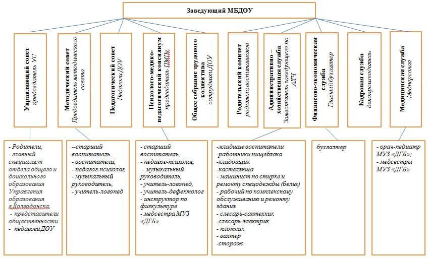 Протокол о внесении изменений